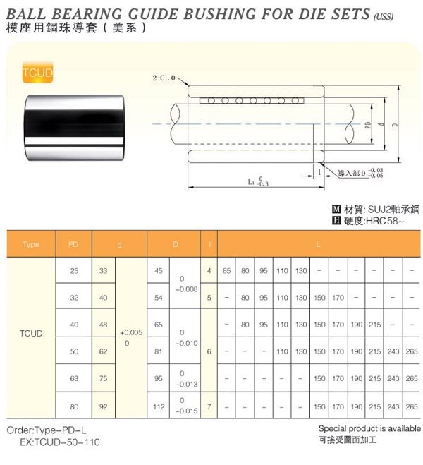 Ball-Bearing-Guide-Bushing-For-Die-Sets(Uss)