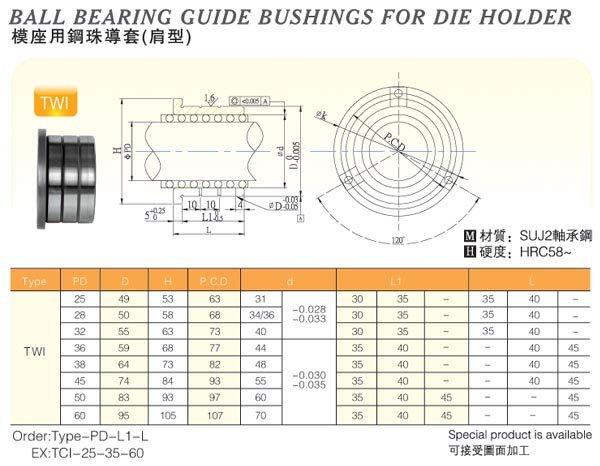 Ball-Bearing-Guide-Bushings-For-Die-Holder