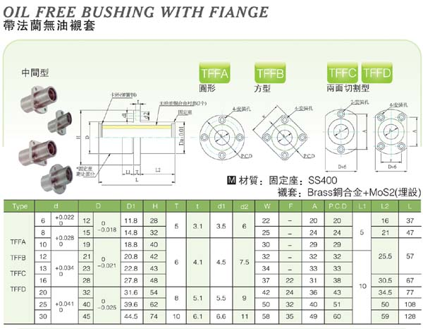 Oil-Free-Bushing-With-Flange
