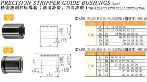 Precision-Stripper-Guide-Bushings(2μm))