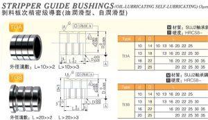 Stripper-Guide-Bushings(Oil-Lubricating Self-Lubricating)(3μm)